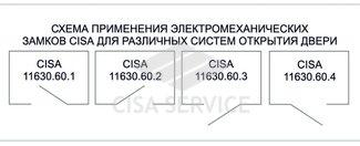 11630.60.4 Cisa Замок накладной электромеханический (дверь левая, открывается наружу)