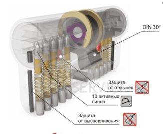 3200POL45451X5 K2 Securemme Цилиндровый механизм с перекодировкой 90мм(45х45) ключ/вертушка, латунь