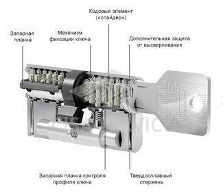 EVVA 3KS Цилиндровый механизм 107мм (46х61) ключ/ключ, никель